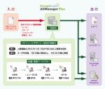 system centerと連携するpc操作ログの監査証跡ソフト 製品 サービス