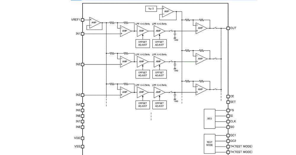 8チャネル入力に対応した抵抗ブリッジセンサー用アンプIC、セイコーNPC ...