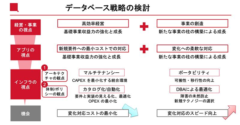 http://itpro.nikkeibp.co.jp/atclact/activesp/16b/041400097/zu2.jpg