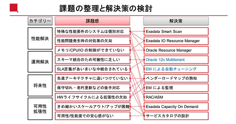 http://itpro.nikkeibp.co.jp/atclact/activesp/16b/041400097/zu4.jpg