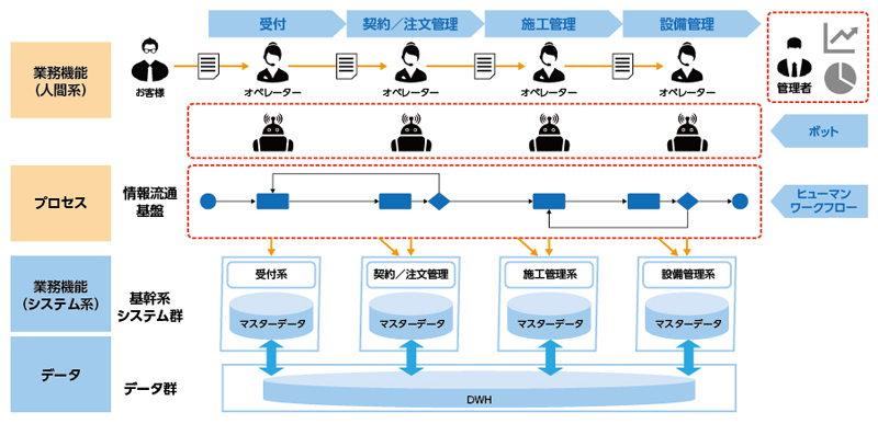 http://tech.nikkeibp.co.jp/it/atclact/activesp/17/121800063/img02.jpg