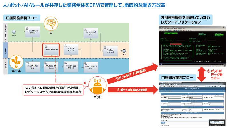 http://tech.nikkeibp.co.jp/it/atclact/activesp/17/121800063/img04.jpg